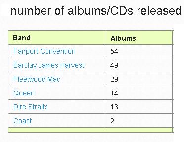 df_albums.png
